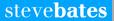 Steve Bates Real Estate - Raymond Terrace